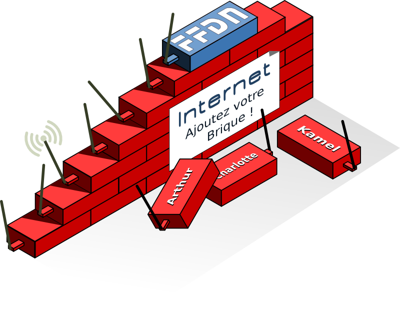 La Brique Internet
