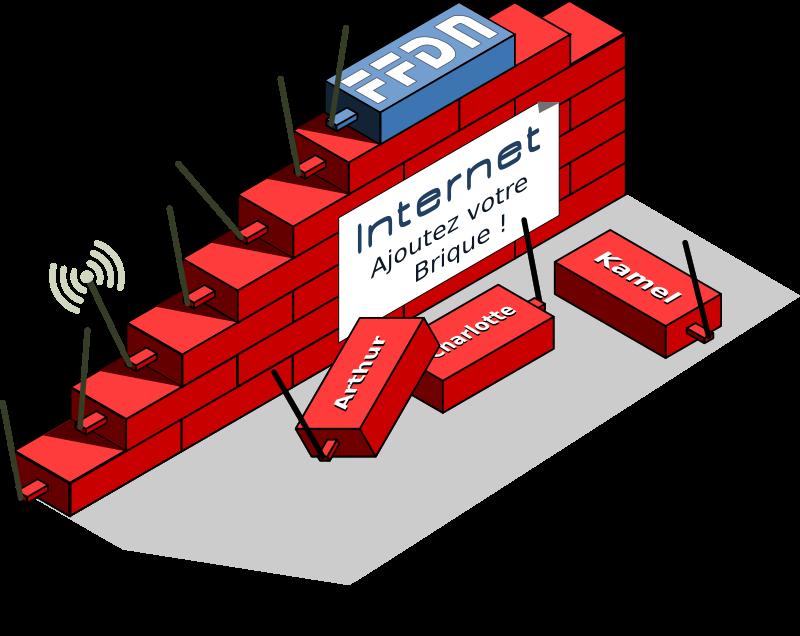 La Brique Internet